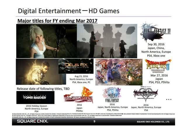 Square Enix FY
