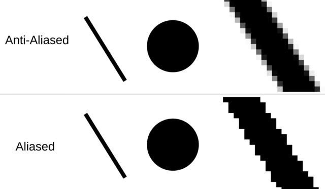 Grafische opties