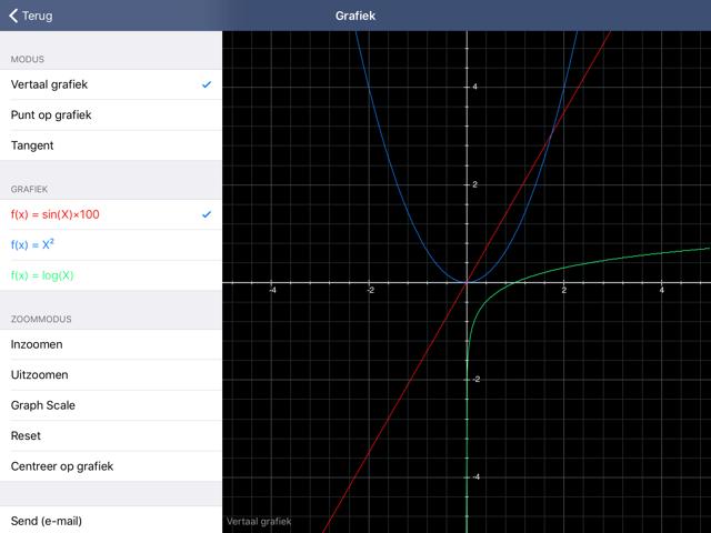 Het grafische scherm van rekenmachine Calc Pro HD
