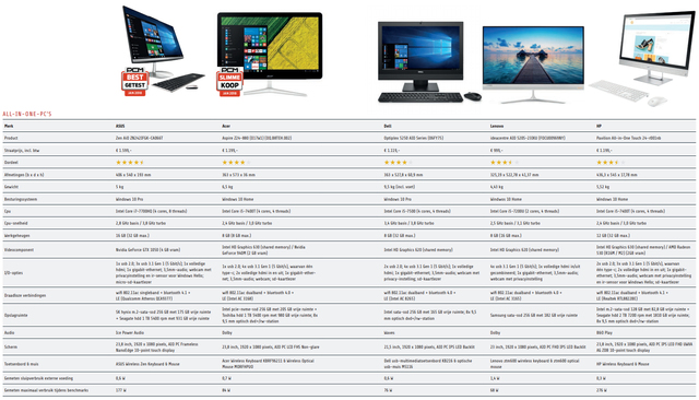 beste all-in-one-pc
