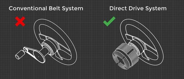 belt direct drive systeem
