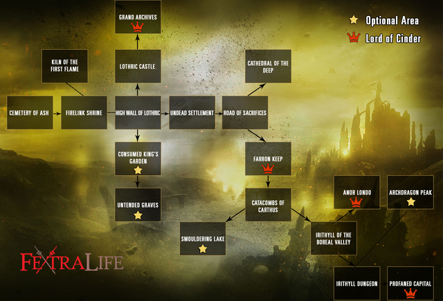 Dark Souls 3 area map