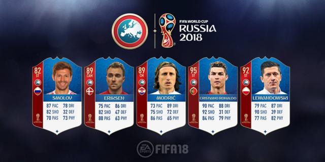 Fifa 18 World Cup Europa