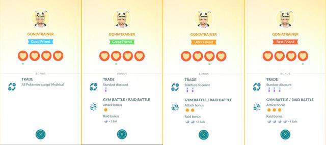 vriendenlijst Pokémon Go
