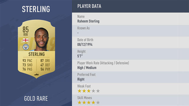 Sterling Fifa 19 Ultimate Team