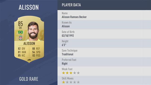 Alisson Fifa 19 Ultimate Team