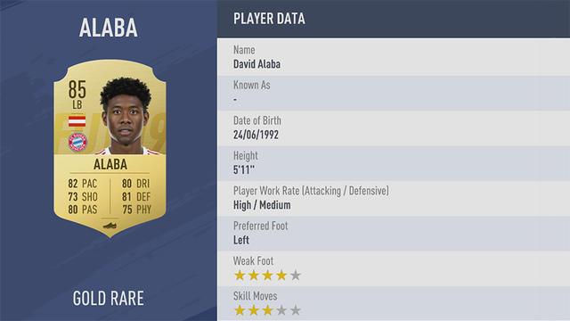Alaba Fifa 19 Ultimate Team