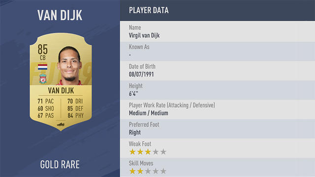 Van Dijk Fifa 19 Ultimate Team