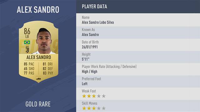 Alex Sandro Fifa 19