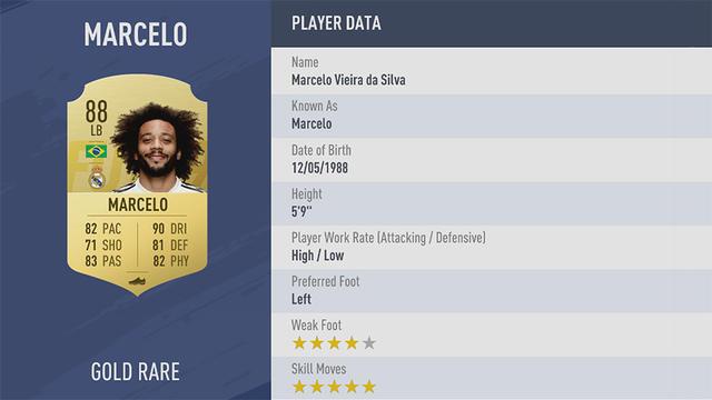 Marcelo Fifa 19