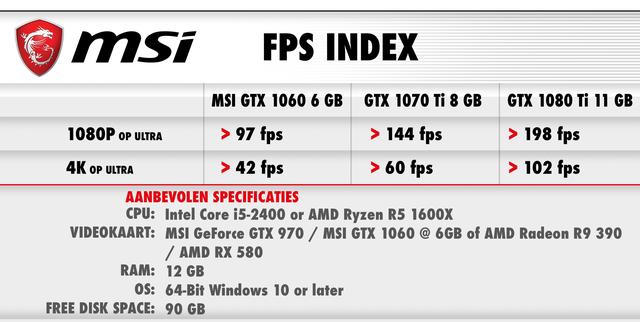 MSI FPS