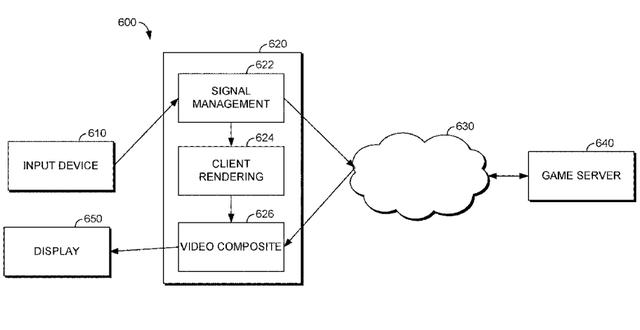 Microsoft patent