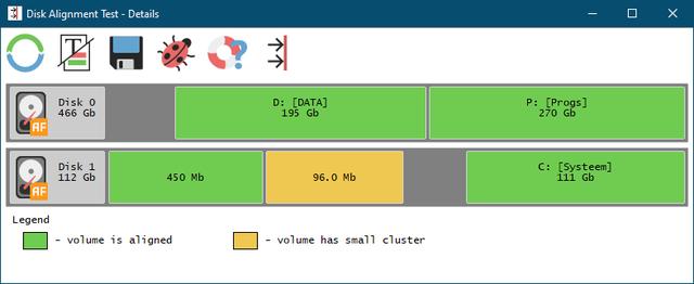 Disk alignment set