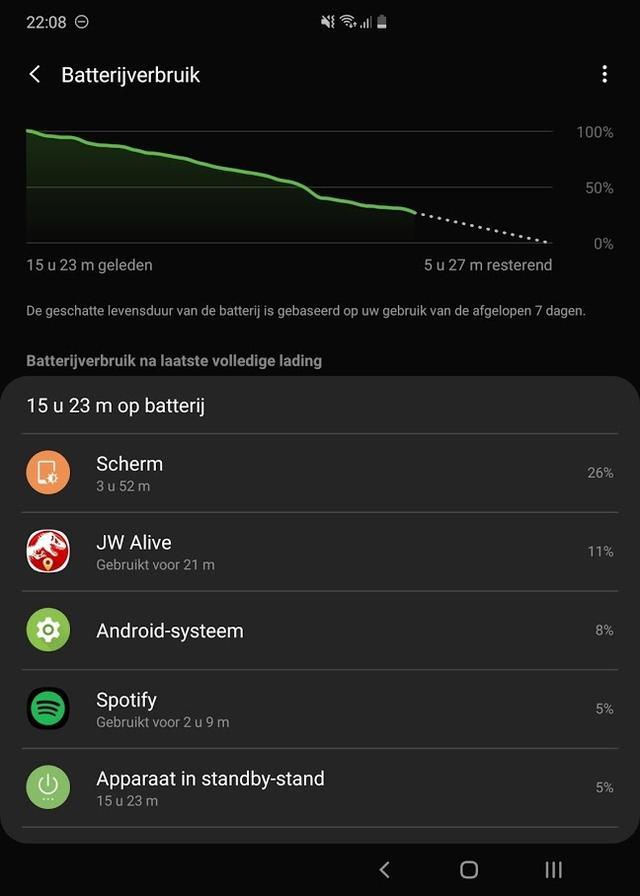 Batterijverbruik