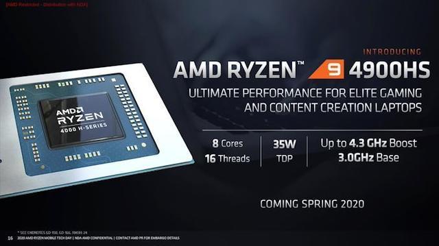 AMD Ryzen 4900HS slide
