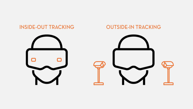 VR Tracking