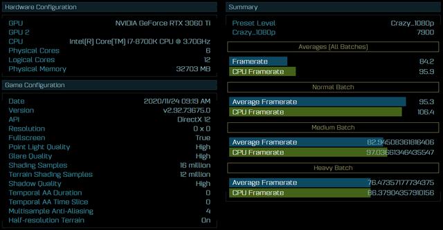 Vroegtijdig verschenen benchmark-resultaten van de NVIDIA GeForce RTX 3060 Ti in Ashes of the Singularity op Crazy-instellingen en 1080p-resolutie.