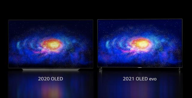 Zij-aan-zij van een LG OLED-display uit 2020 en de nieuwe OLED Evo-lijn die anno 2021 lanceert.