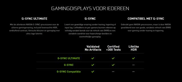 Overzichtsweergave van NVIDIA's G-Sync vaandel, met specifieke vereisten voor hoe dat certificaat uitgedeeld wordt aan gamingmonitoren.