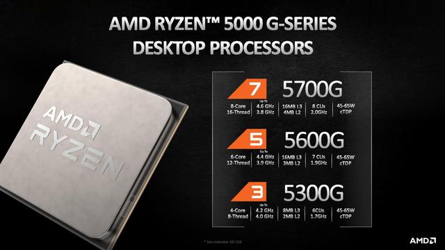 Presentatie-slide van de nieuwe AMD Ryzen 5000G-processoren, die momenteel in drie verschillende uitvoeringen verkrijgbaar is voor het OEM-bestand.