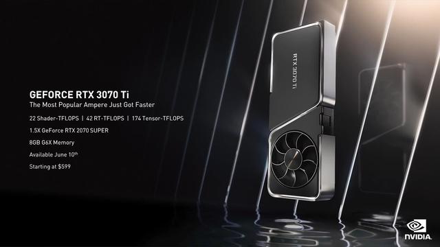 Spec sheet van de Nvidia GeForce RTX 3070 Ti