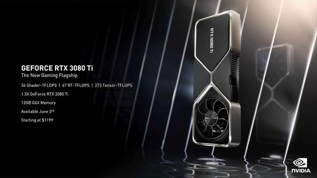 Spec sheet van de Nvidia GeForce RTX 3080 Ti