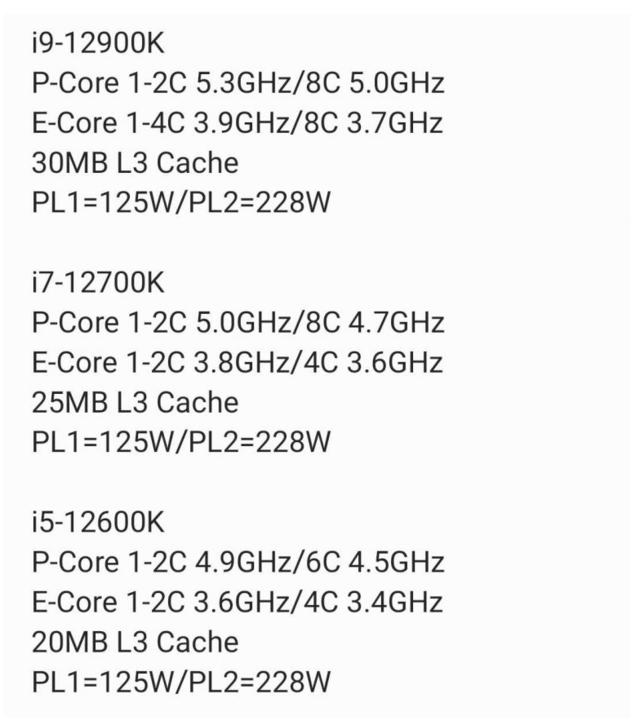 Lijst met specificaties van drie Intel Alder Lake-processoren.