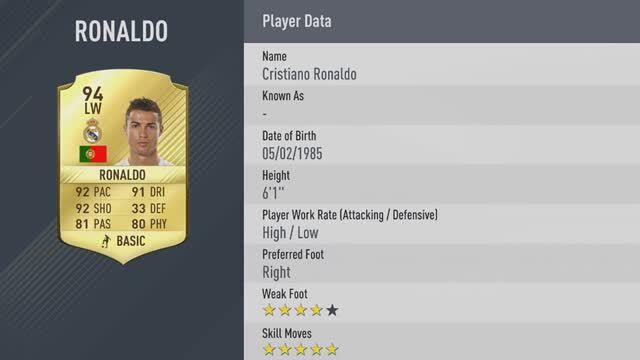 Fifa 17 Ronaldo