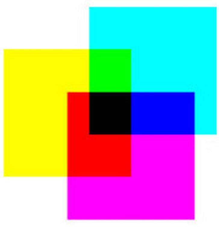 navulkleuren voor een inkjetprinter