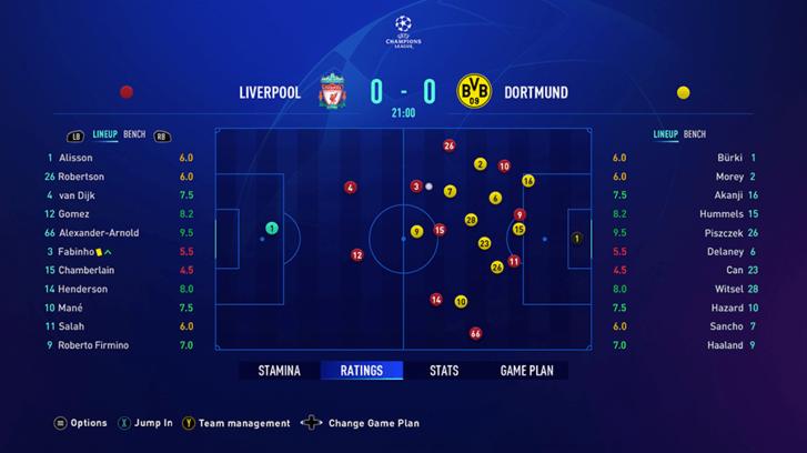 FIFA 21 Interactieve simulatie