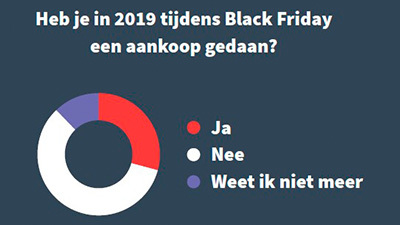 Black Friday 2020 infographic