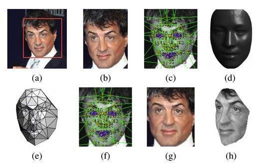 gezichtsherkenning