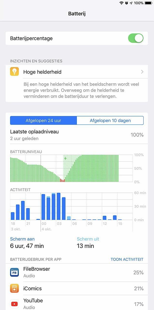 Het batterijverbruik in iOS 12 wordt mooi grafisch getoond