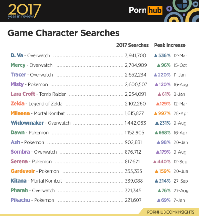 Pornhub game characters