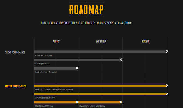Fix PUBG Roadmap