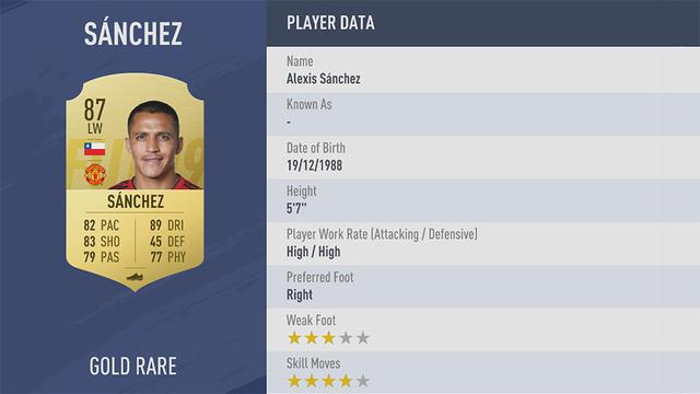 Sánchez Fifa 19