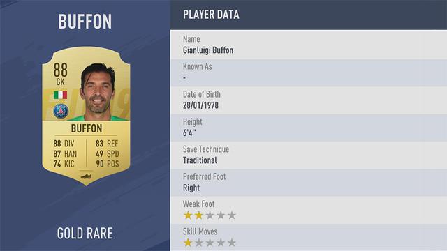 Buffon Fifa 19