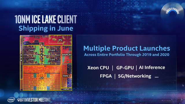 Intel Ice Lake presentatie