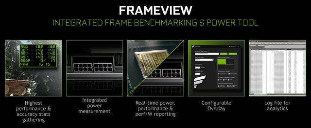 Nvidia FrameView