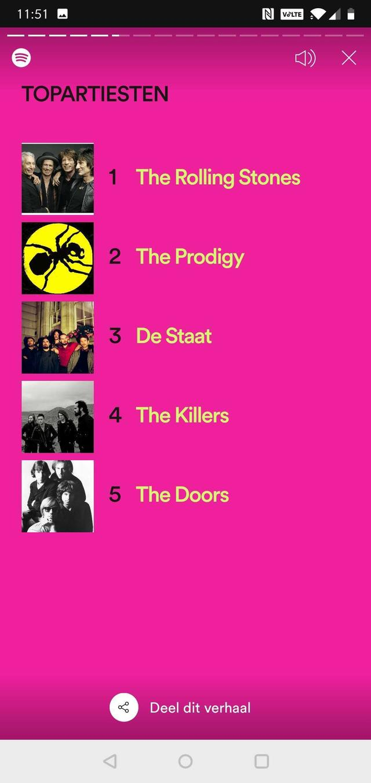 Topartiesten
