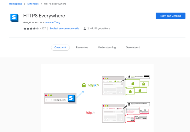 HTTPS Everywhere