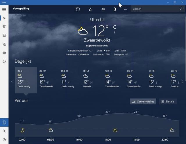De weer-app is een van de weinige écht bruikbare standaard-apps van Windows 10