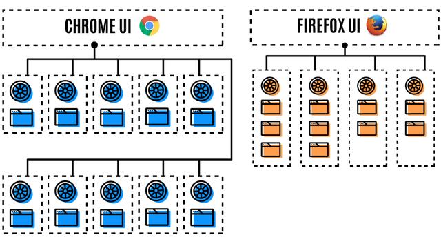 firefox versie 54