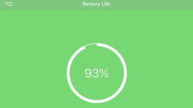 Met deze batterij is niks mis qua overgebleven capaciteit