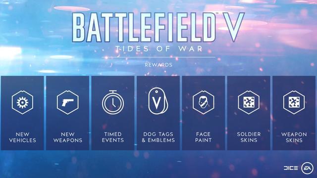 Tides of War Battlefield V