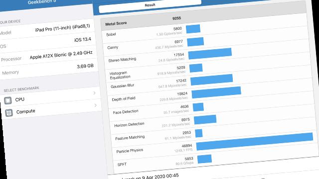 Check eens hoe snel je iPad of iPhone echt is met Geekbench