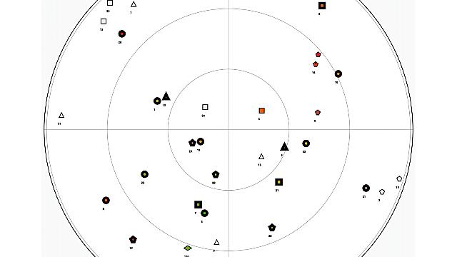 Een grafische representatie van de beschikbare en in gebruik zijnde navigatiesatellieten.